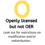 Openly licensed but not OER - Look out for restrictions on modification and/or redistribution.